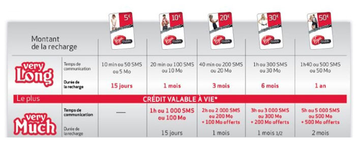 virginmobile prepaye a vie prix recharges Virgin Mobile SubliSIM iPhone : 3 Forfaits Sans Engagement en Edition Limitee