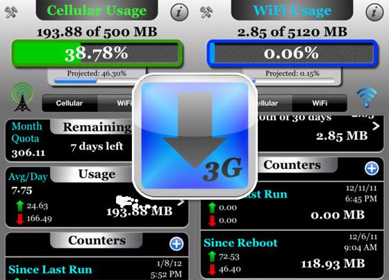 surveiller consommation internet iphone