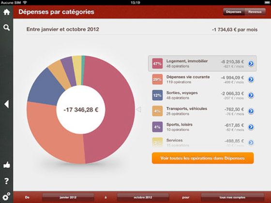 2 Linxo iPhone iPad Linxo iPhone iPad : Meilleur Gestionnaire de Comptes et Finances (gratuit)