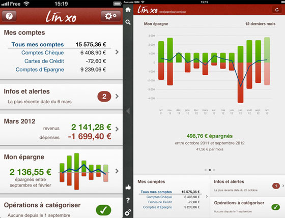 3 Linxo iPhone iPad Linxo iPhone iPad : Meilleur Gestionnaire de Co
