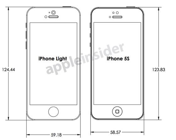 Mockup iPhone Lite vs iPhone 5S : Mêmes Dimensions Même Ecran ...