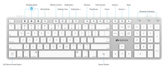 Kanex Multi Sync Keyboard Mac iOS 2 Kanex Multi Sync Mac et iOS : Clavier Bluetooth avec Pavé Numérique (video)