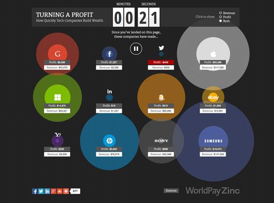 WorldPayZinc-Tech-Wealth