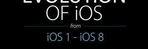 Apple iOS, 7 Années d'Evolution Détaillée (Infographie)
