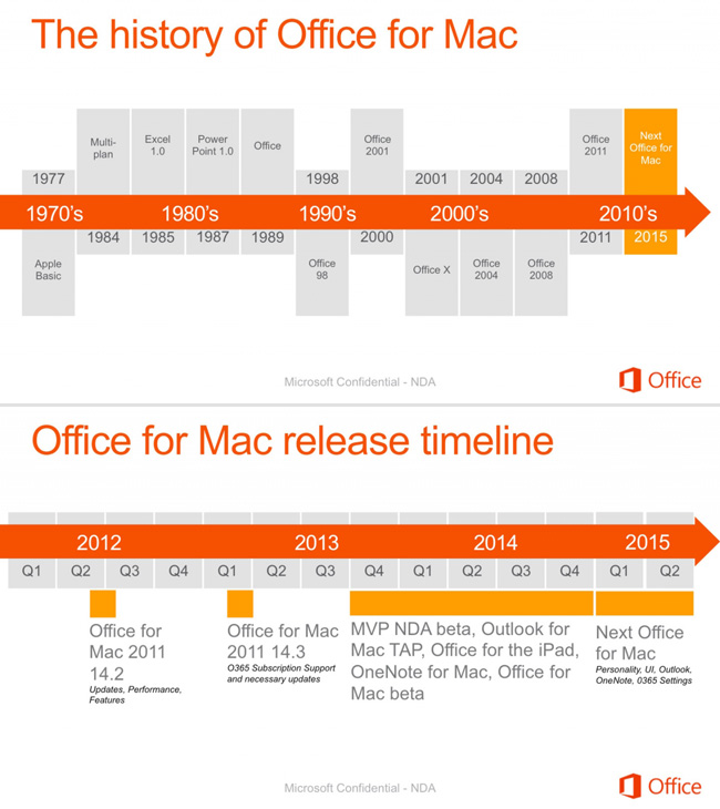 Apercu-Microsoft-Office-Mac-OSX-2015-16-2