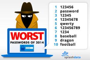 top-pire-mot-passe-2014