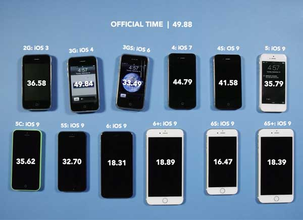 Generation Iphone Generation 2g Iphone Vs Second