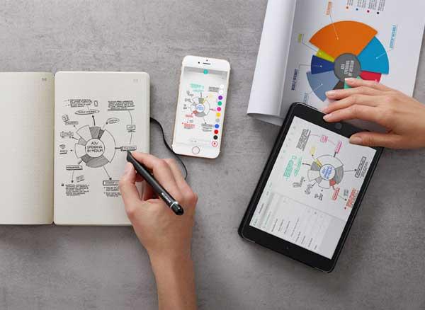 carnets moleskine paper tablet connecte ios android 3 - Paper Tablet, le Carnet Moleskine enfin Connecté (video)