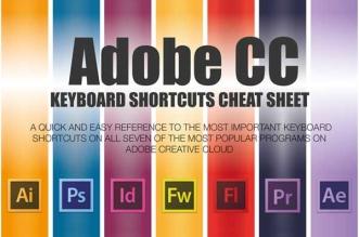 raccourcis-clavier-adobe-cc-mac-pc-pdf-1
