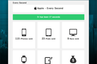 everysecond-io-apple-statistiques-revenues-1