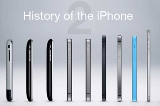 Evolution Retrospective iPhone