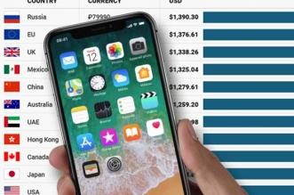 iPhone X Prix Monde Pays