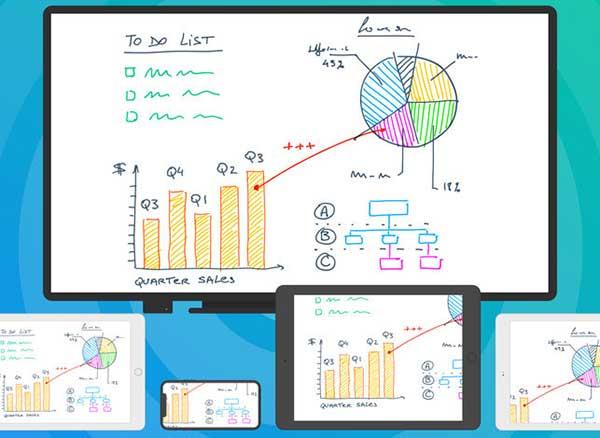 Inko Whiteboard iPhone iPad