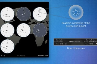 ontime real time keeper macos mac