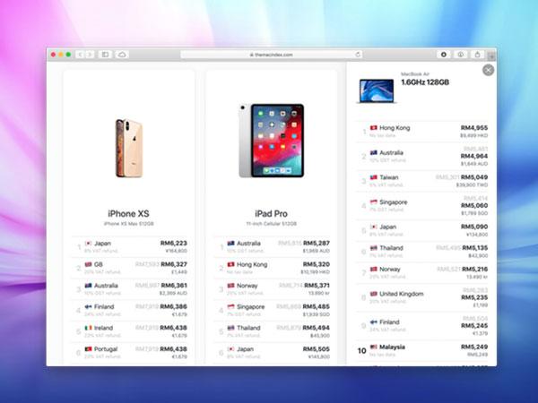 Attention Aux Faux Mails Apple Store Confirmation De